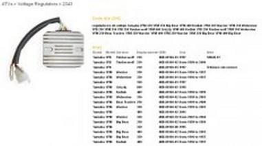Regulátor napětí Yamaha YFB/YFM (95-04)